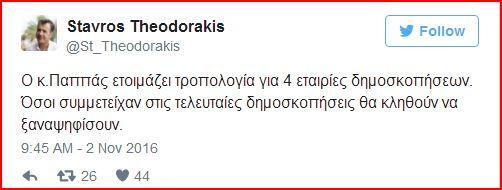 teodorakis