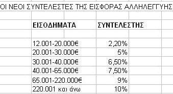18 ΠΙΝΑΚΑΣ 1 copy copy