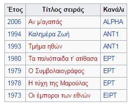 stathis psaltis2