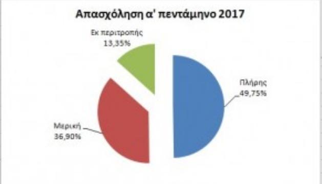 ΠΙΝΑΚΑΣ 2