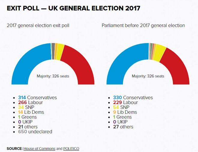 exit polls1