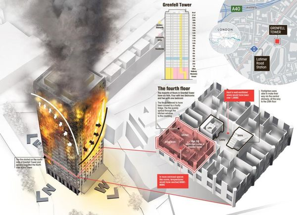 tp graphic tower inferno large