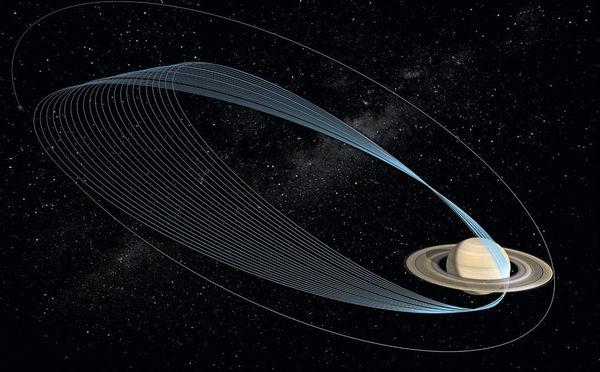 72 final orbits image