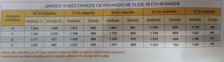 syntaxi2