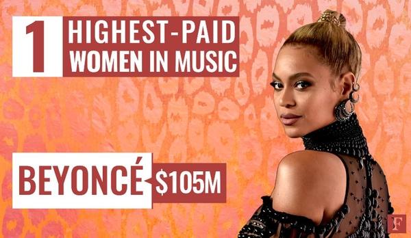 WomenMusic 1 Beyonce