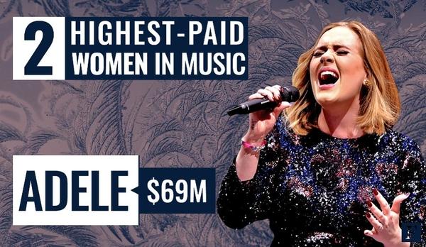 WomenMusic 2 Adele