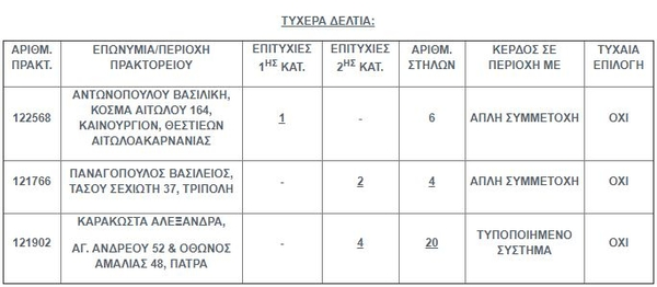tzoker5