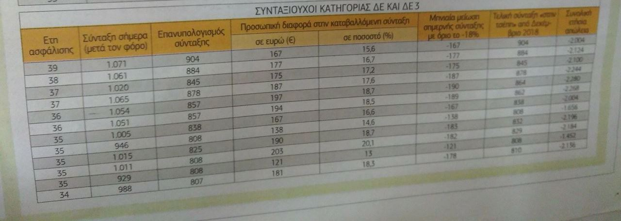 syntaxineo