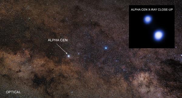 ChandraScoutsNearestStarSystemforPossibleHazards