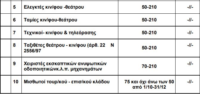 ΠΙΝΑΚΑΣ2