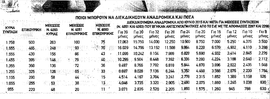 ΠΙΝΑΚΑΣ 1