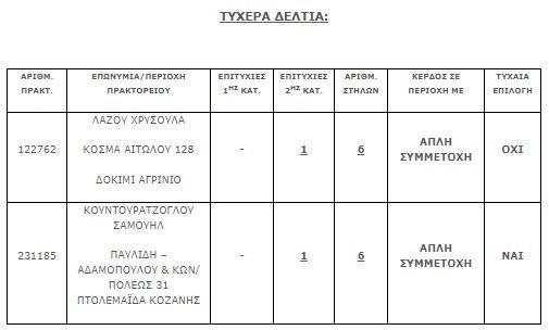 tzoker4