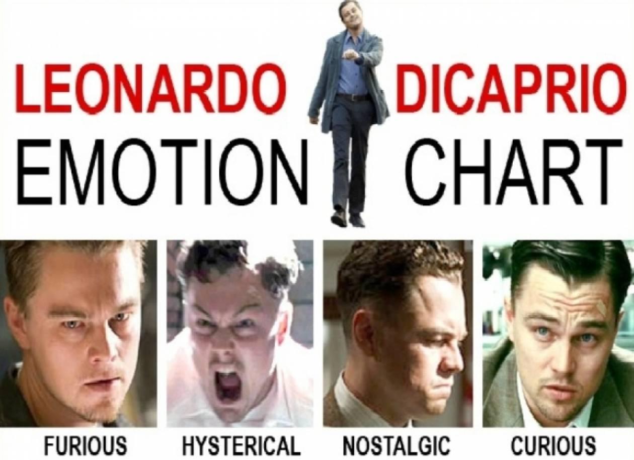 Ο Leonardo DiCaprio είναι... μεγάλος ηθοποιός!