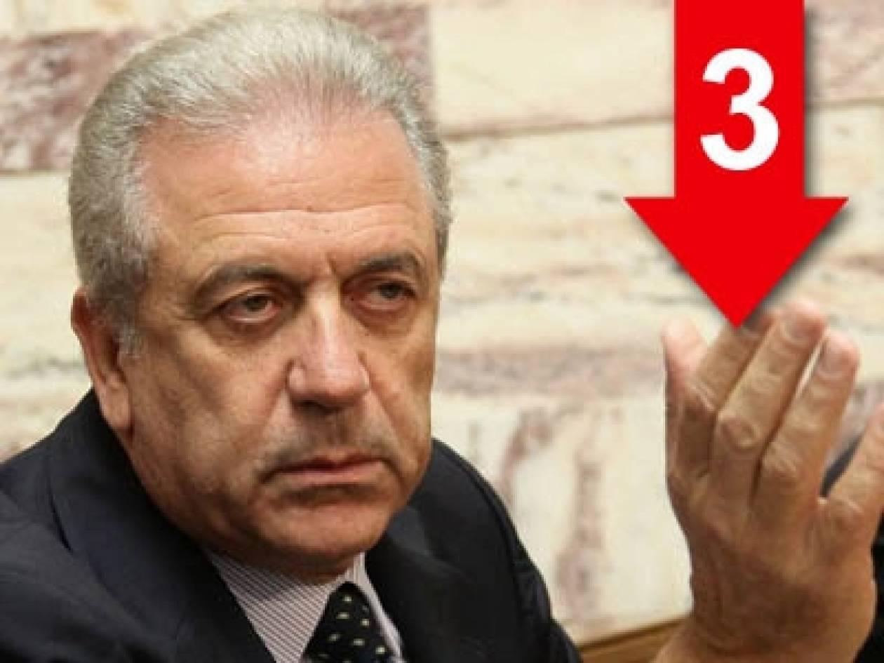 «Ιστορική υπέρβαση για τον ευρωπαϊκό προσανατολισμό της Ελλάδας»