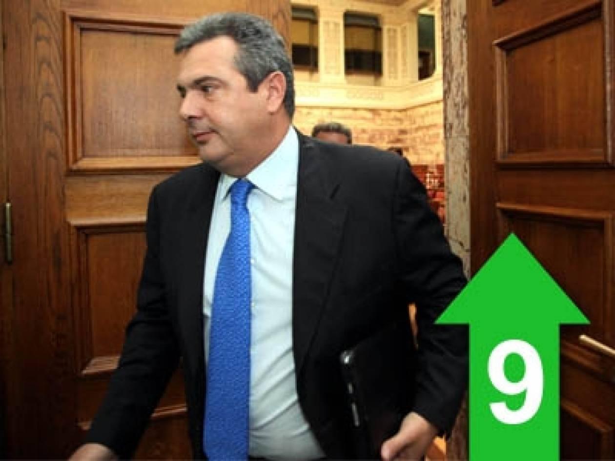 «Με broker τον Παπανδρέου κέρδισαν τρισ. μέσω CDS»