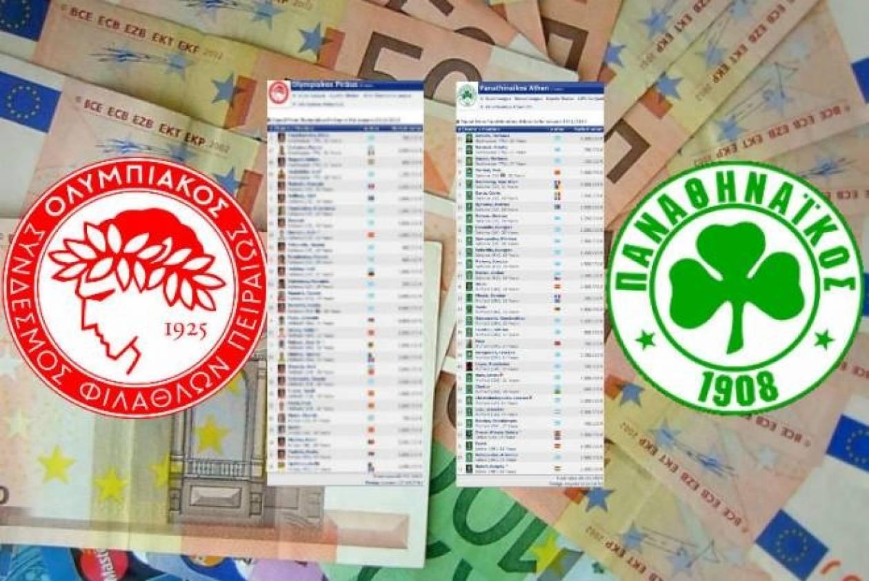 Δώδεκα εκατομμύρια ευρώ είναι πολλά!
