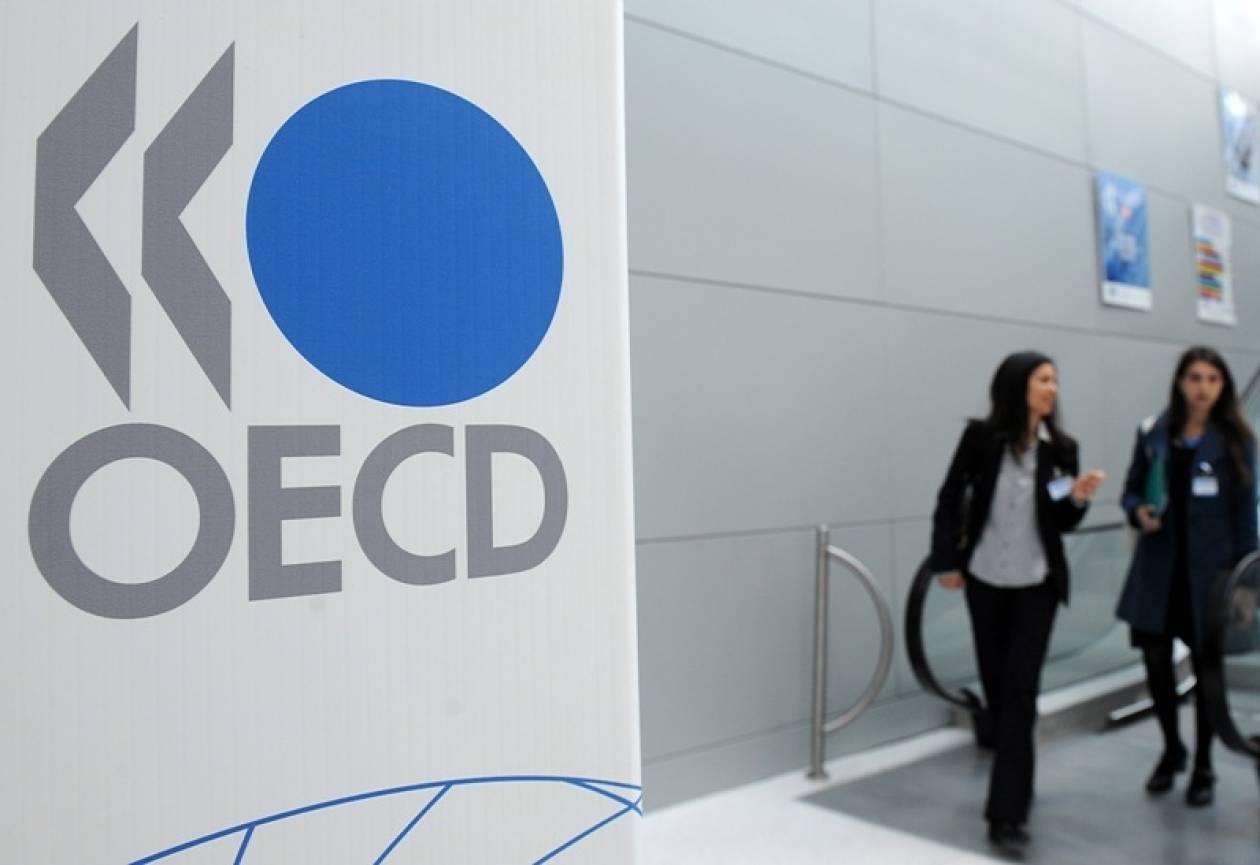 Τι εκτιμά ο ΟΟΣΑ για την Ευρωζώνη