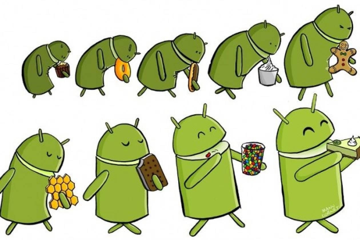 «Key Lime Pie» το όνομα της νέας έκδοσης του Android