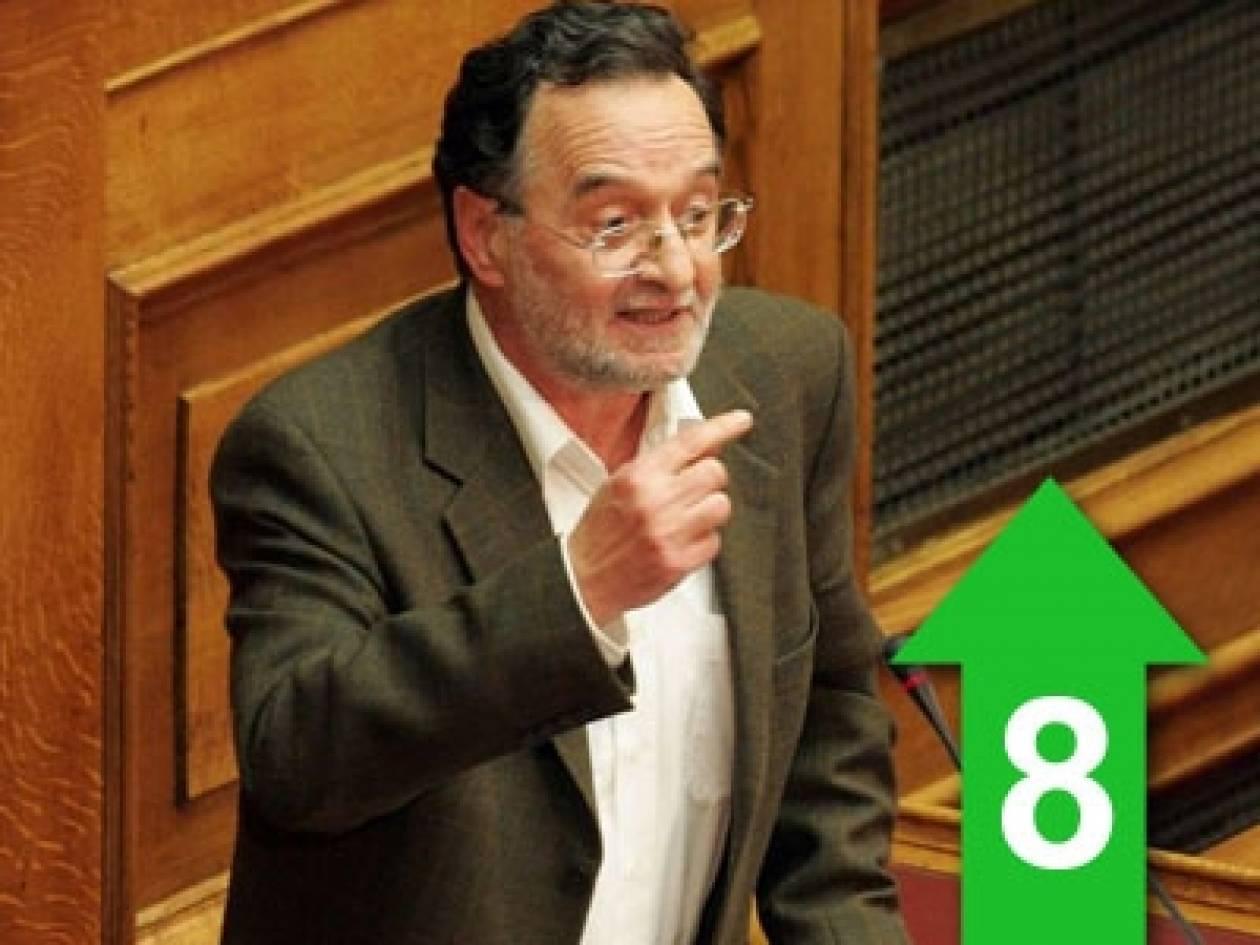 «Ο Αλέξης Τσίπρας δεν έχει πρόθεση να κάνει τον ΣΥΡΙΖΑ αρχηγικό κόμμα»