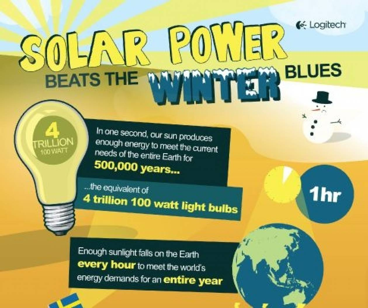 Ηλιακή ενέργεια: ό,τι καλύτερο  κόντρα στην χειμωνιάτικη θλίψη!