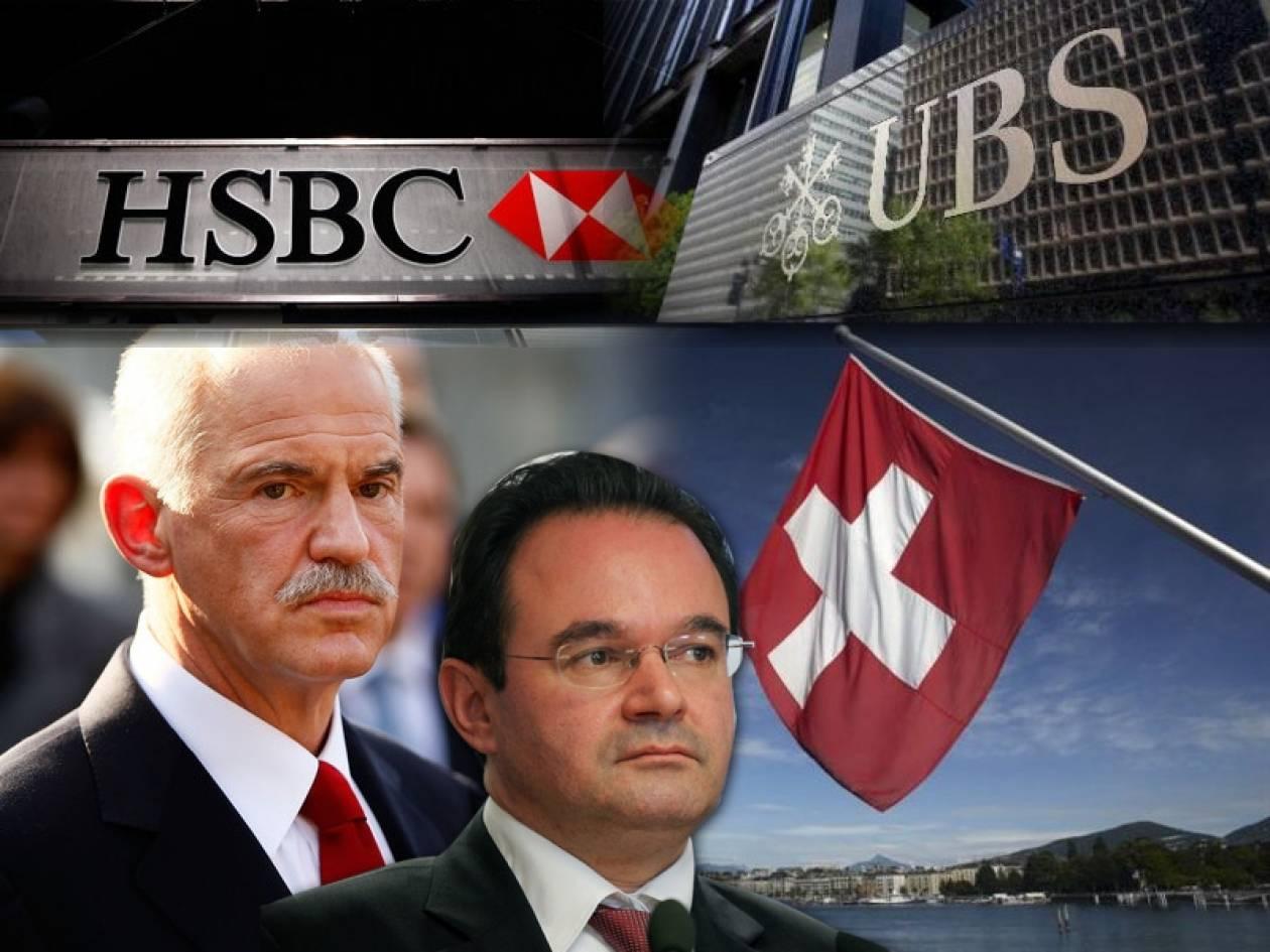 «Έθαψαν» τις συναντήσεις Παπανδρέου – Παπακωνσταντίνου με την HSBC