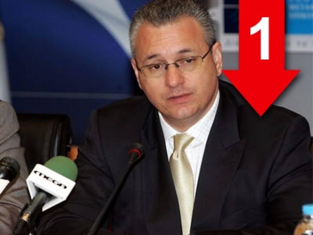 «Στους ΑΝΕΛ υπάρχει μυστική ατζέντα συγκυβέρνησης με ΣΥΡΙΖΑ»
