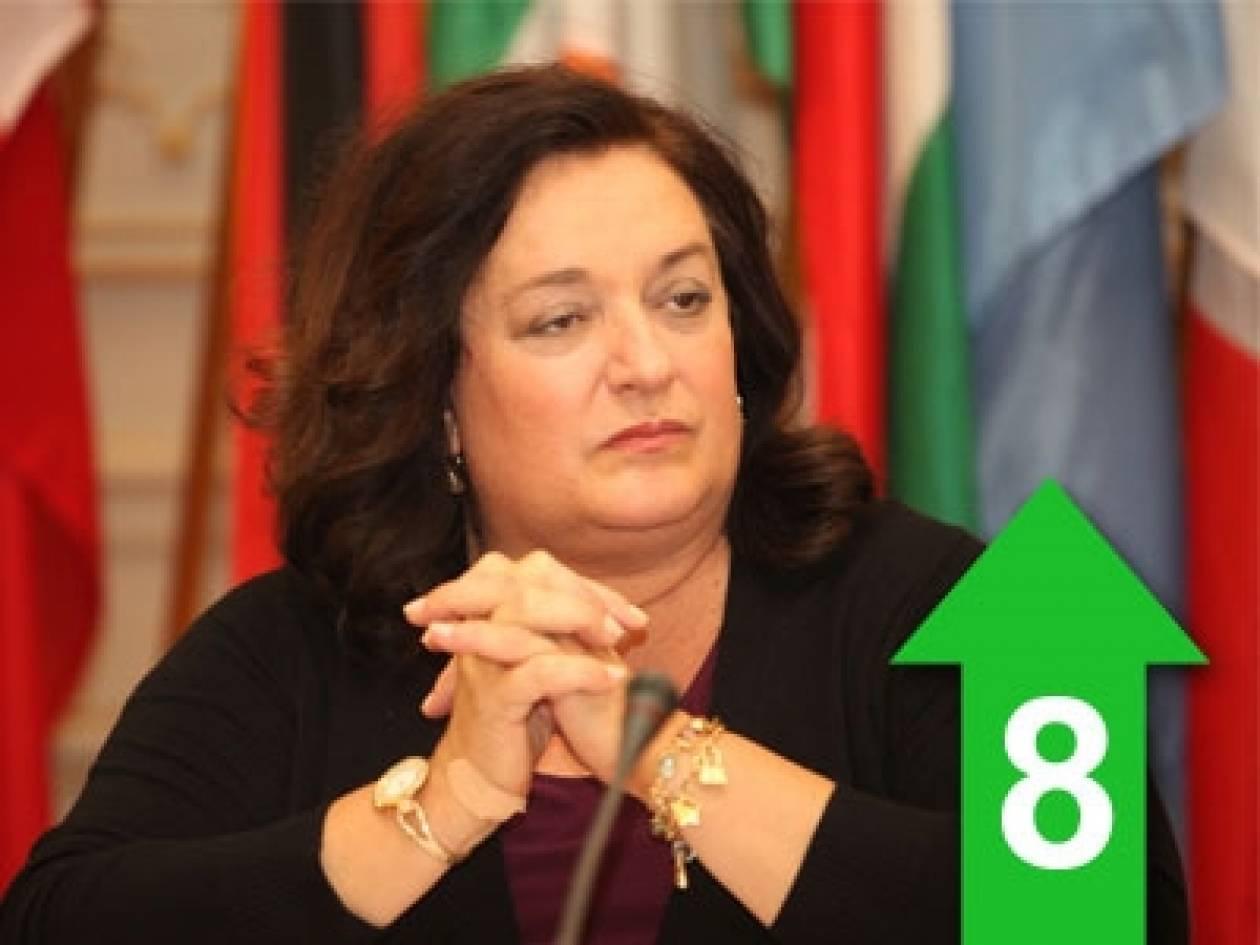 «Κουταμάρες τα σενάρια για Φιλοευρωπαϊκό Κόμμα»