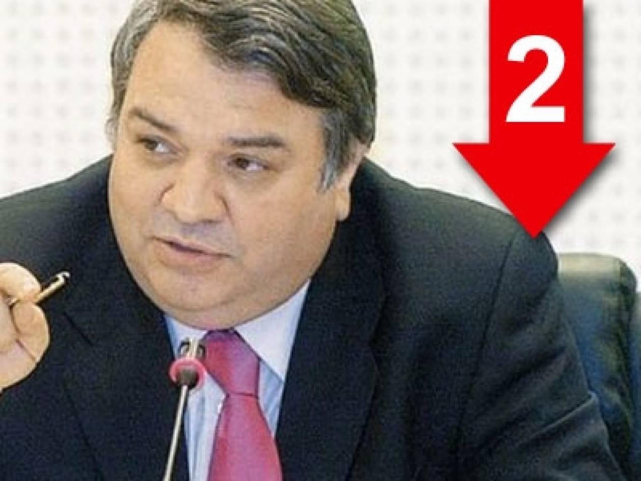 «Έχω σοβαρές αντιρρήσεις με την πολιτική μας για την Κεντροαριστερά»
