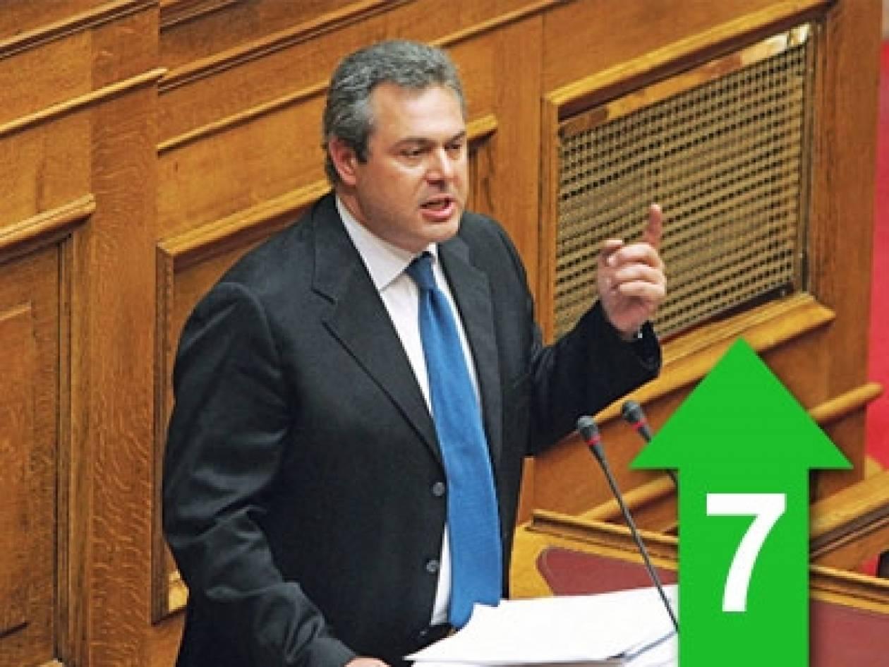 «Να μην υποταχθούν οι Έλληνες στις απαιτήσεις των ξένων!»