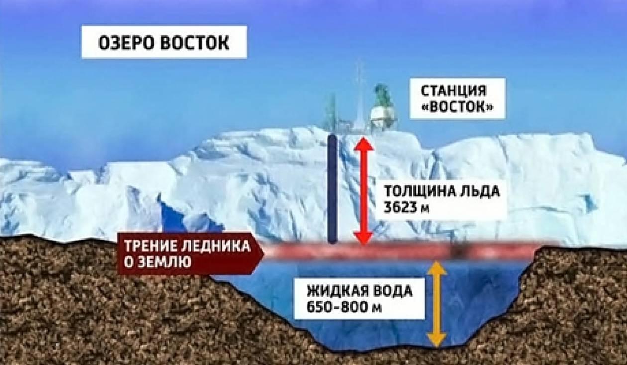 Τι μυστήρια κρύβει η λίμνη Βοστόκ;