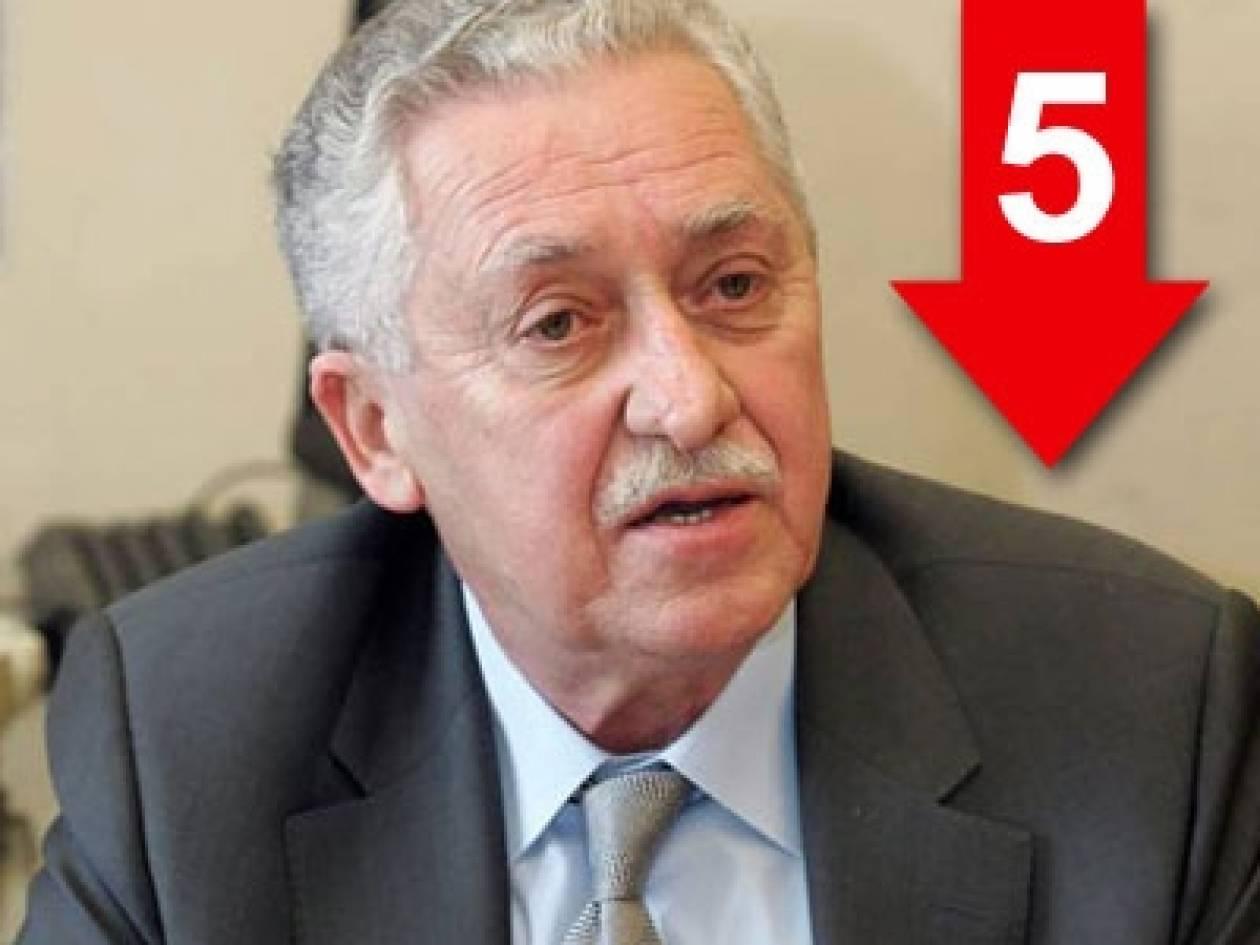 «O ΣΥΡΙΖΑ μοιάζει με ένα πολιτικό εκκρεμές»