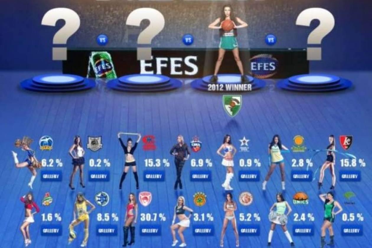 Ευρωλίγκα: Προηγούνται με διαφορά οι τσιρλίντερ του Ολυμπιακού!