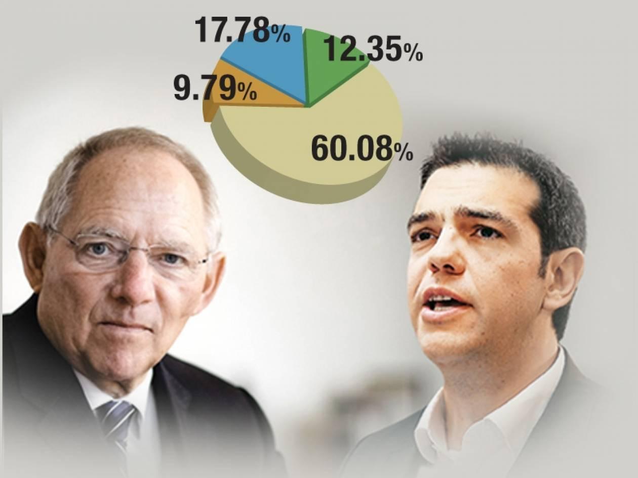 Πρόβα εξουσίας για Τσίπρα οι επαφές στη Γερμανία