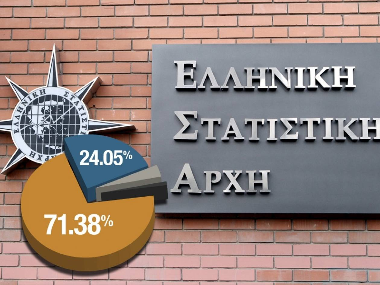 Δημοψήφισμα newsbomb.gr: «Έξωθεν παρεμβάσεις στο σκάνδαλο της ΕΛΣΤΑΤ»