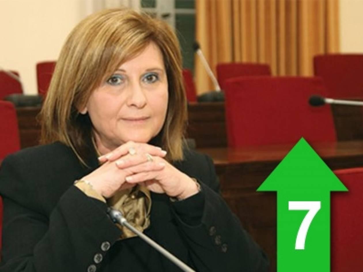 «Ο πρόεδρος της ΕΛΣΤΑΤ δεν έχει ευαισθησία κι ευθιξία να παραιτηθεί»