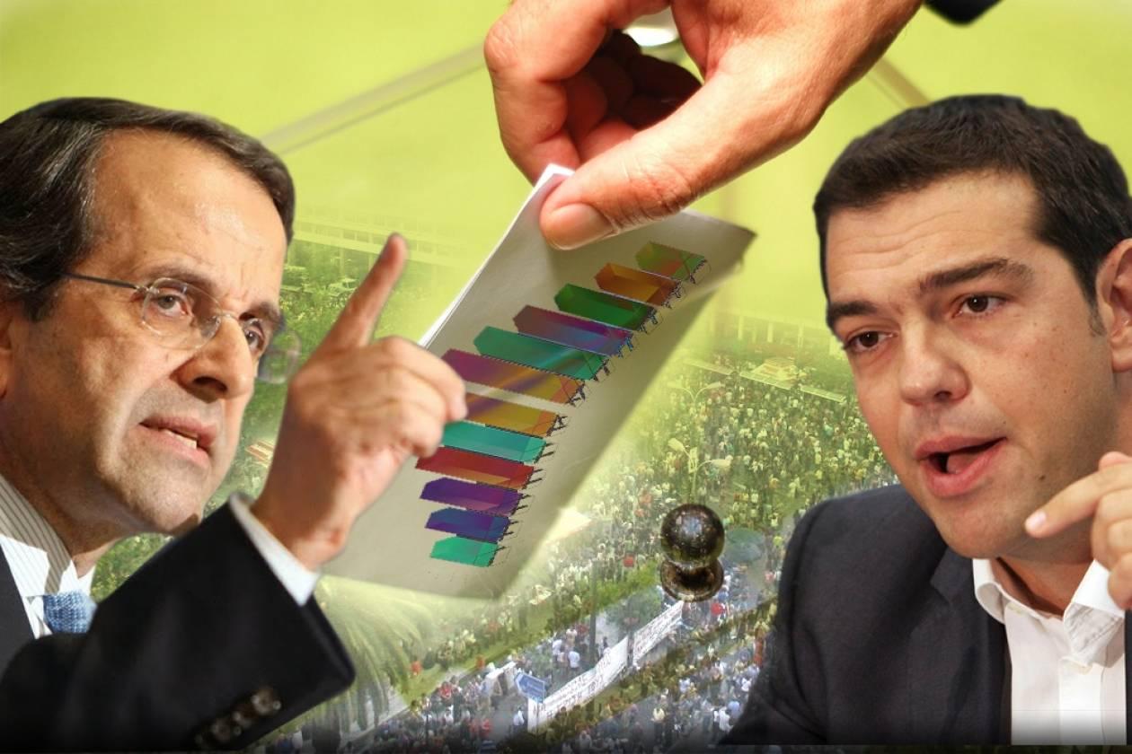 Ισχνό προβάδισμα του ΣΥΡΙΖΑ έναντι της ΝΔ - Στο 10,5% η Χρυσή Αυγή