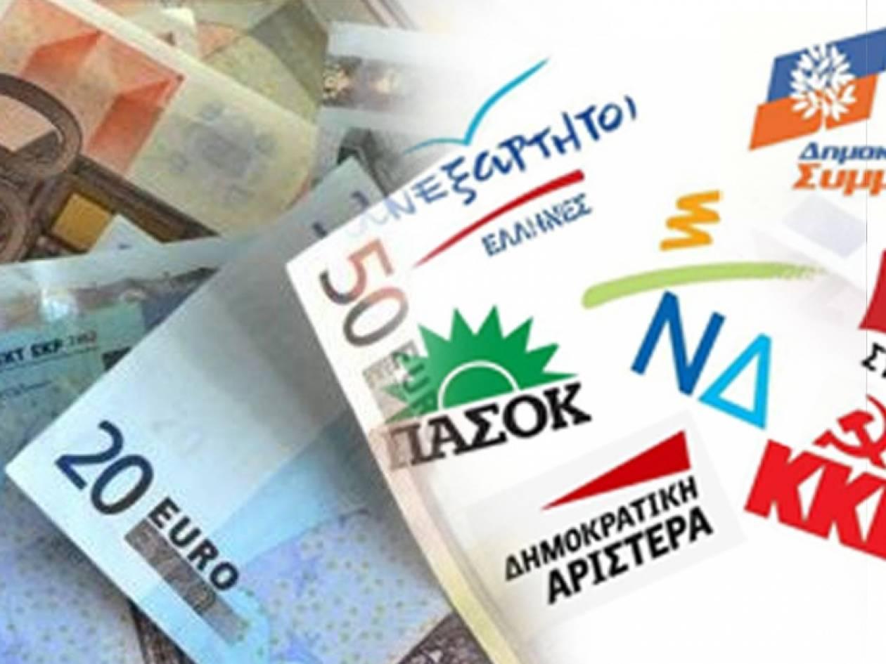 Αυτές είναι οι επιδοτήσεις που θα λάβουν τα κόμματα