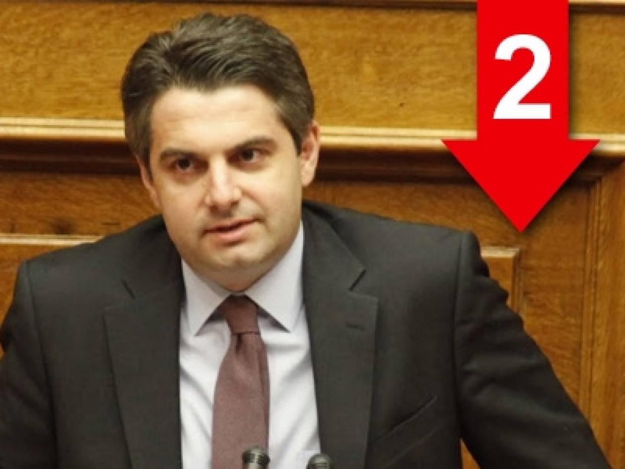 «Δέσμευση του συνεδρίου του ΠΑΣΟΚ το όχι σε νέα μέτρα»