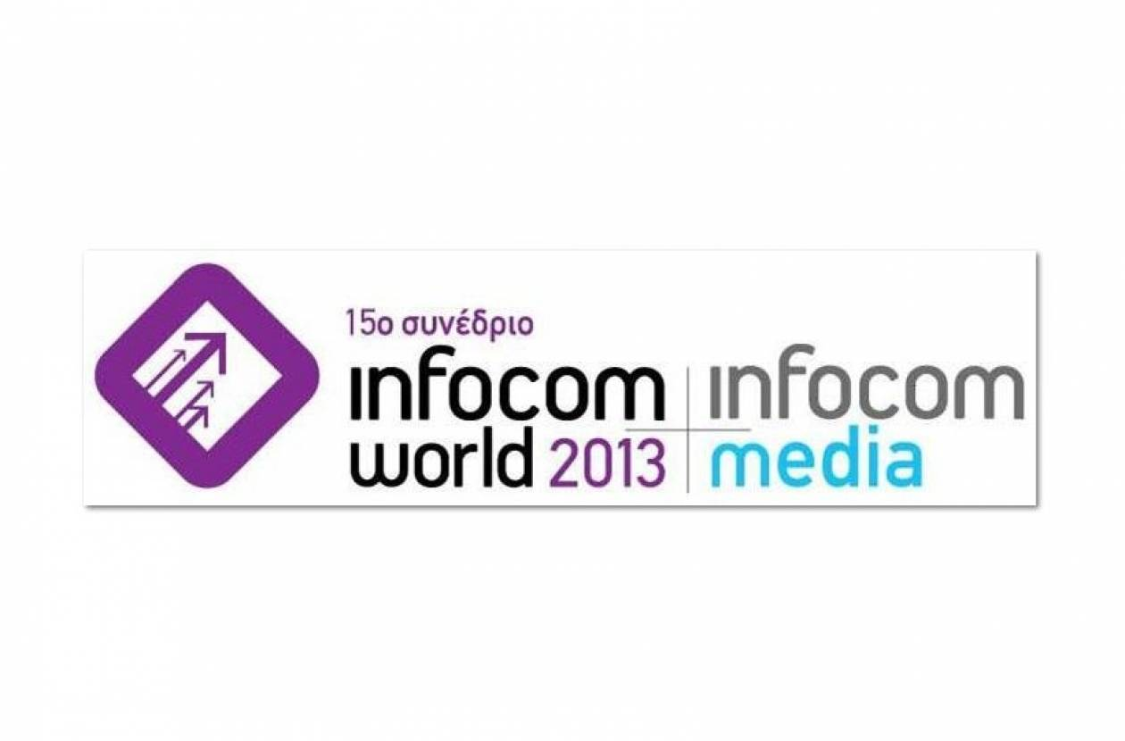 15ο Διεθνές Συνέδριο Τηλεπικοινωνιών