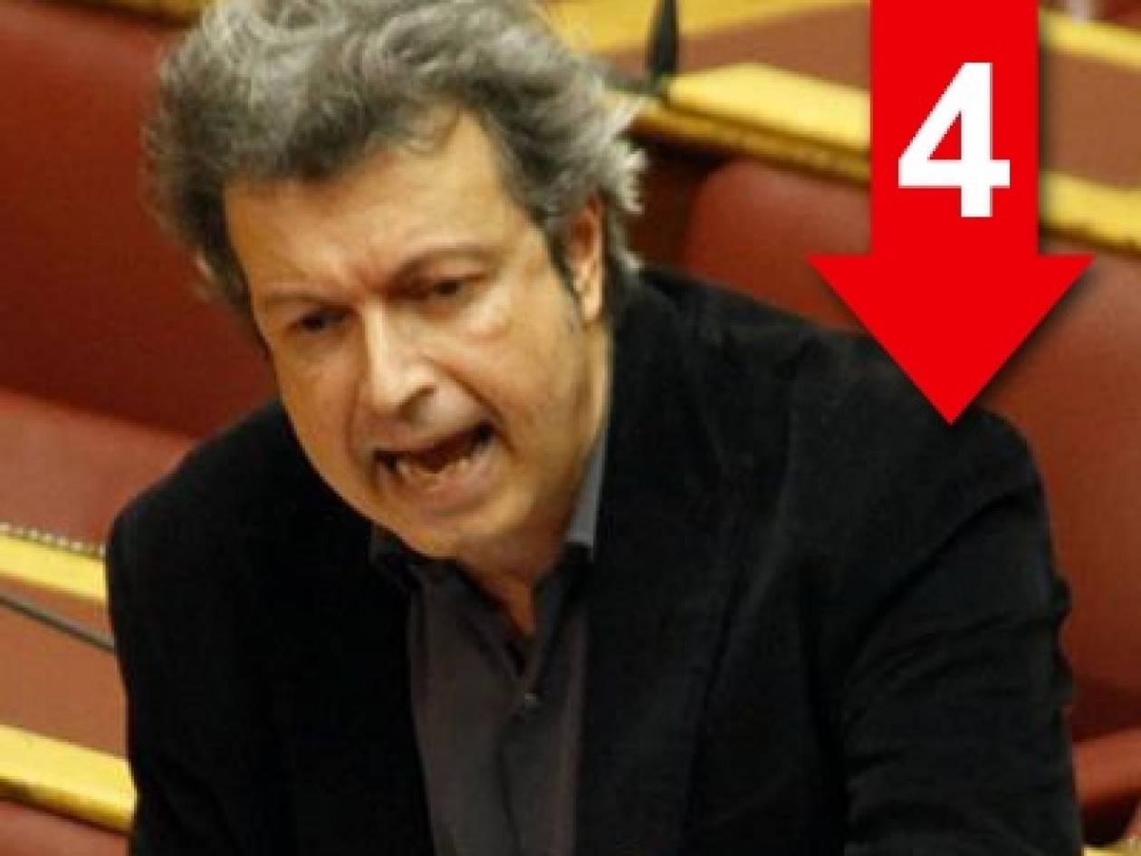 Κάποιοι στον ΣΥΡΙΖΑ πήραν ψηλά τον αμανέ…