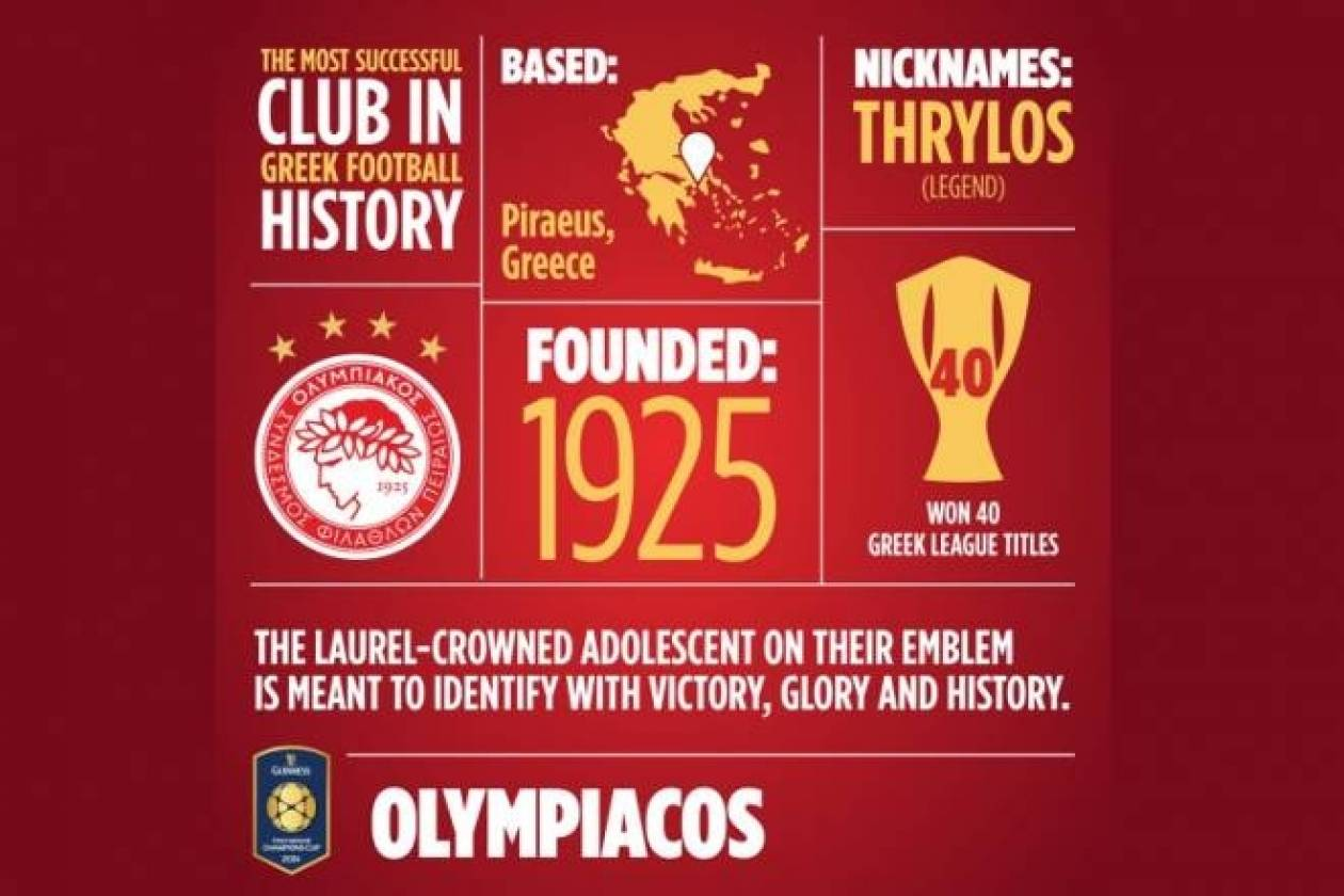 Ολυμπιακός: «Αποκαλέστε τον Θρύλο»