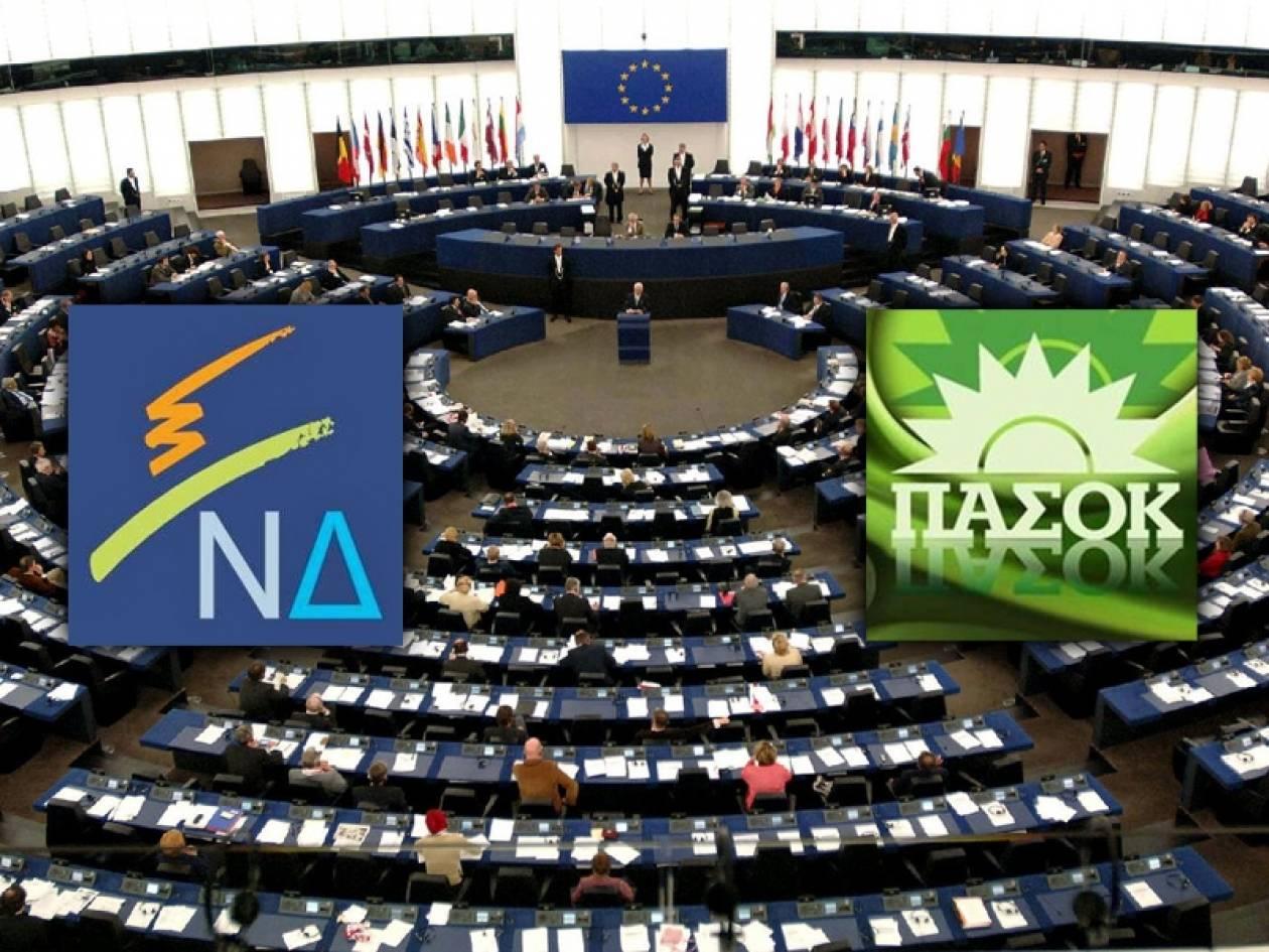 Ρύθμιση - Πρόκληση για τις Ευρωεκλογές