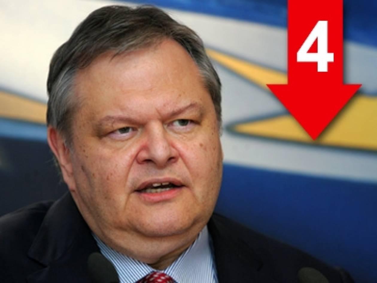 Καλωσορίζουμε την απελευθέρωση της Γιούλια Τιμοσένκο