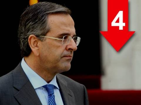 «Το χρέος της χώρας είναι βιώσιμο»