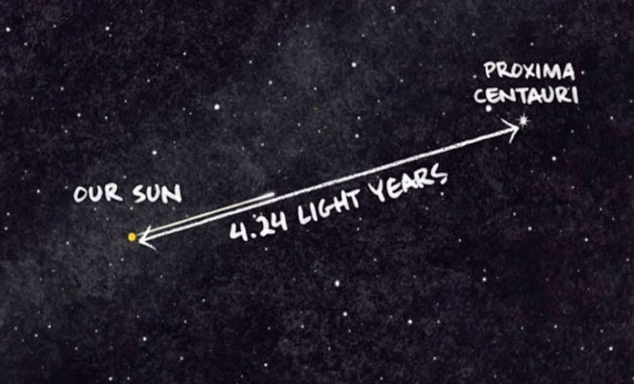 Πώς μετρούν τις αχανείς αποστάσεις στο σύμπαν; (vid)