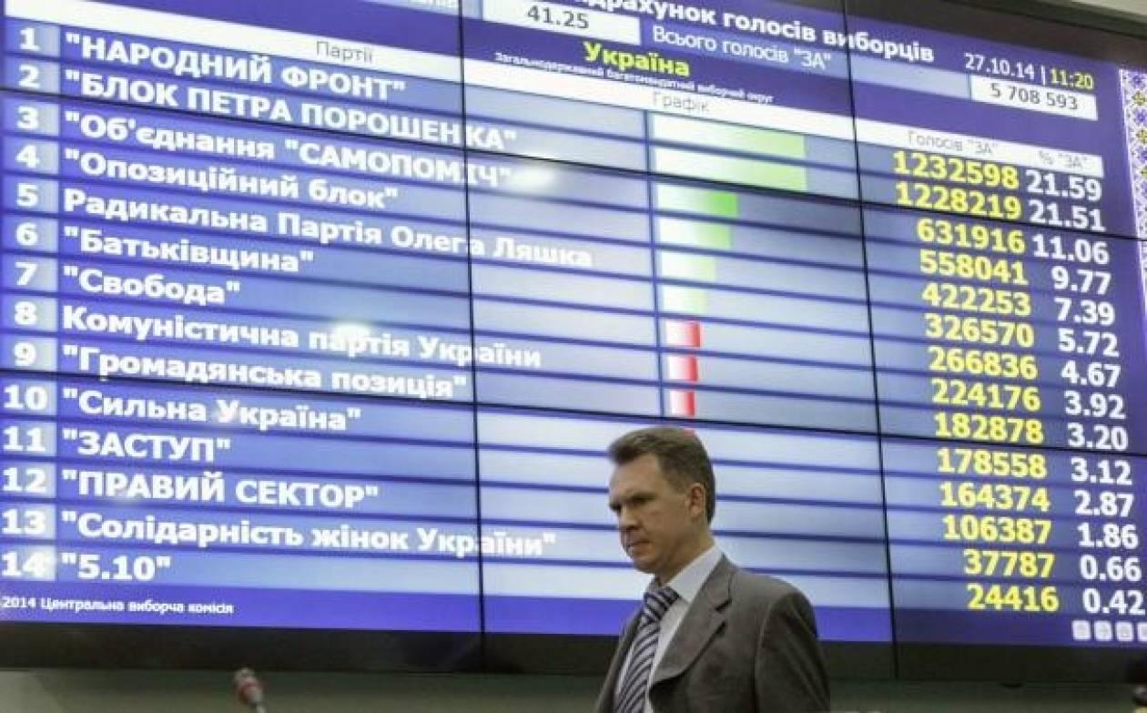 Κίεβο: Η υποστήριξη της Μόσχας στις εκλογές αυτονομιστών «υπονομεύει» την ειρήνη