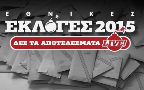 Αποτελέσματα εκλογών 2015 στο 78,03 της εκλογικής περιφέρειας Σερρών