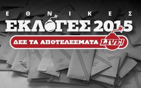 Αποτελέσματα εκλογών 2015 στο 87,70 της εκλογικής περιφέρειας Ημαθίας