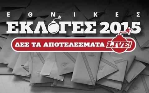 Αποτελέσματα εκλογών 2015 στο 67,57 της εκλογικής περιφέρειας A' Αθηνών