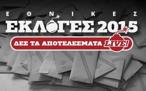 Ποιοι εκλέγονται – Κέρκυρα: Εκτός Βουλής η Άντζελα Γκερέκου